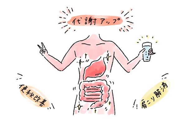 効果 炭酸 水